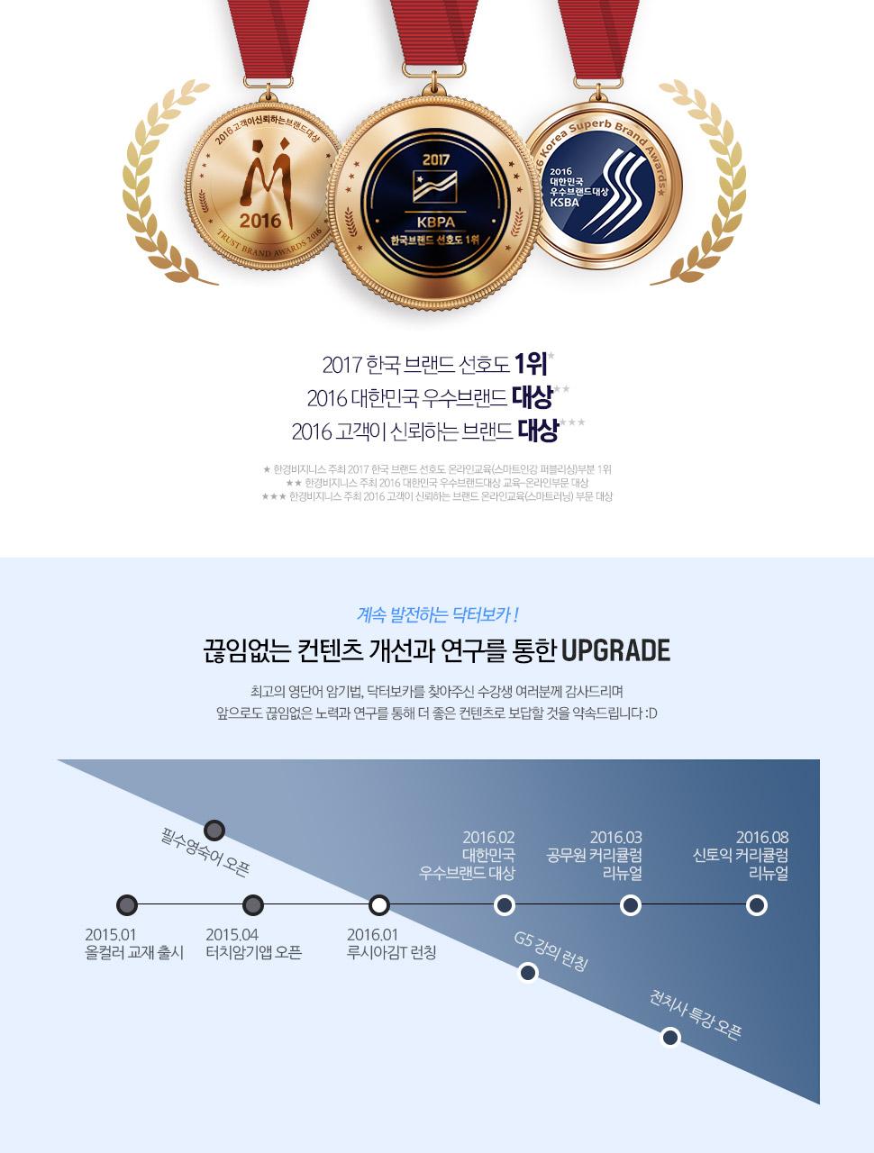 2017 한국 브랜드 선호도 1위, 2016 대한민국 우수브랜드 대상, 2016 고객이 신뢰하는 브랜드 대상